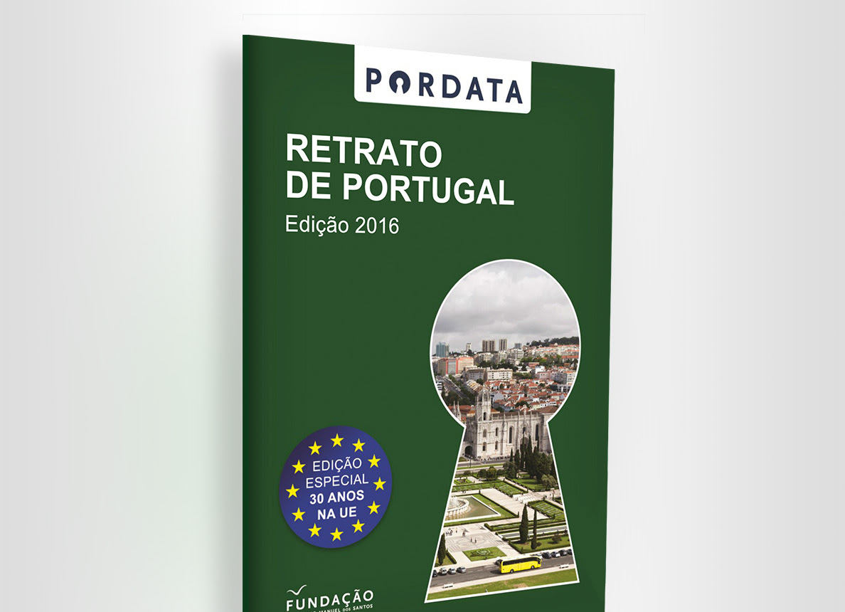retratodeportugal